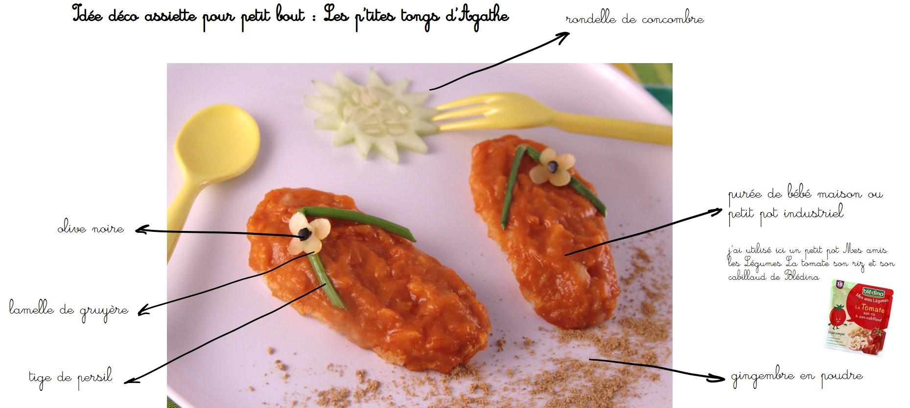 Décoration assiette bébé Food Art