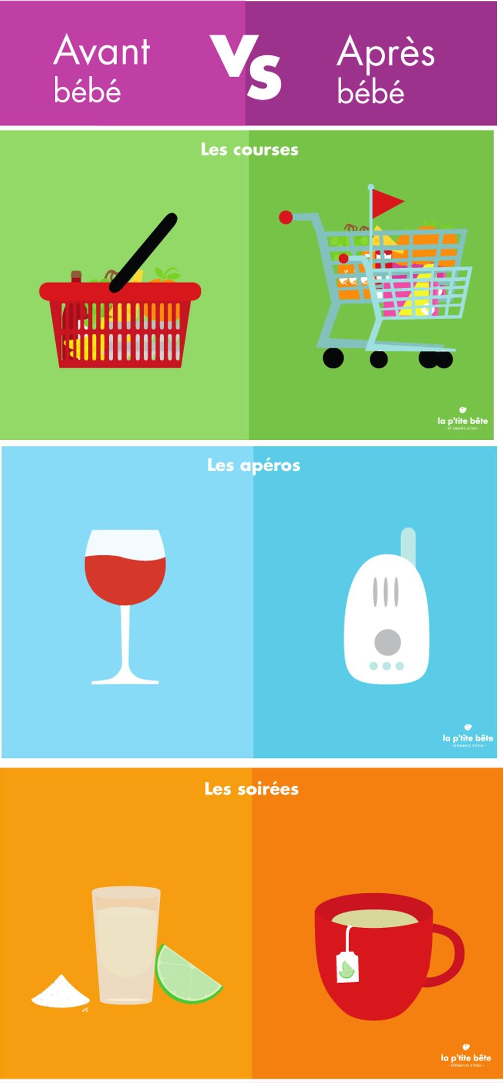 Infographie avant et après bébé cuisine et alimentation